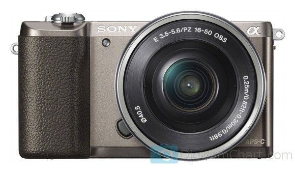 sony alpha 5100 2014 camera specifications. Black Bedroom Furniture Sets. Home Design Ideas